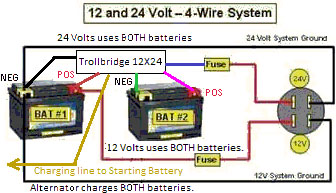 [SODI_2457]   Trolling motor batteries with 4 wire system | 12 24 Volt System Wiring Diagram |  | BBC Boards