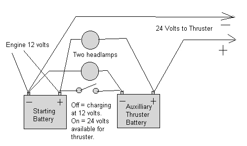 24VoltBattery 24 volts from 12 24 volt starting system diagram at gsmx.co