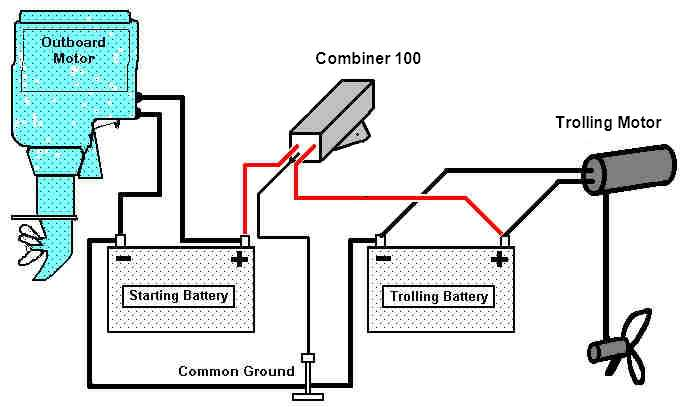 charging a trolling battery from your outboard., Wiring diagram